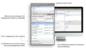 Email экран оператора